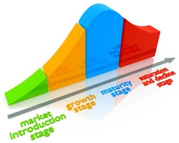 исследование жизненного цикла товара скачать: