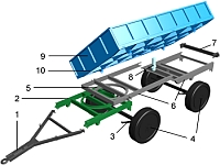 kak-sdelat-pricep-dlya-traktora