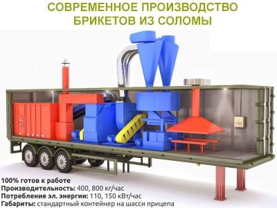 современное производство брикетов из соломы.