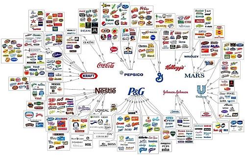 Карта брендов.